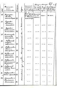 Заявление о перерегистрации Сергиевского православного религиозного общества при Сергиевском храме от 1925 года.